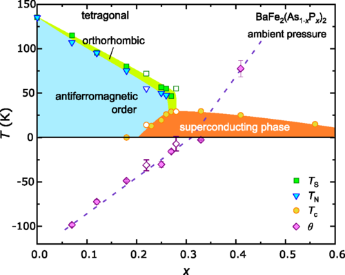 Universal relationship between low-energy antiferromagnetic fluctuations and superconductivity in BaFe2(As1-xPx)2