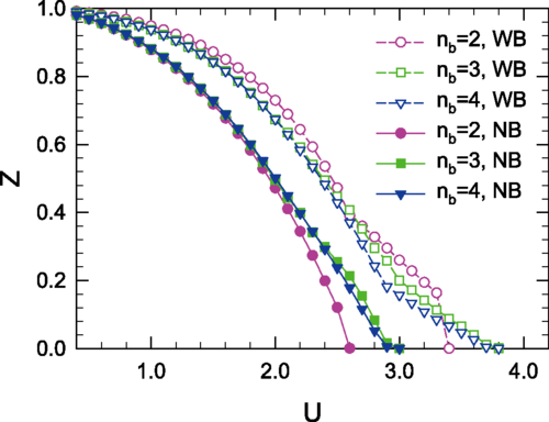 Doublon-holon excitations split by Hund's rule coupling within the orbital-selective Mott phase