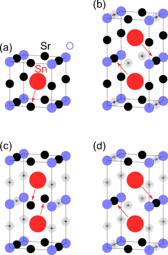 Negative ionic states of tin in the oxide superconductor Sr3-xSnO revealed by Mössbauer spectroscopy