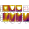 Evidence for a diamondlike electronic band structure of Si multilayers on Ag(111)
