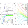 Observation of quantum Griffiths singularity and ferromagnetism at the superconducting $\mathrm{LaAl}{\mathrm{O}}_{3}/\mathrm{SrTi}{\mathrm{O}}_{3}(110)$ interface