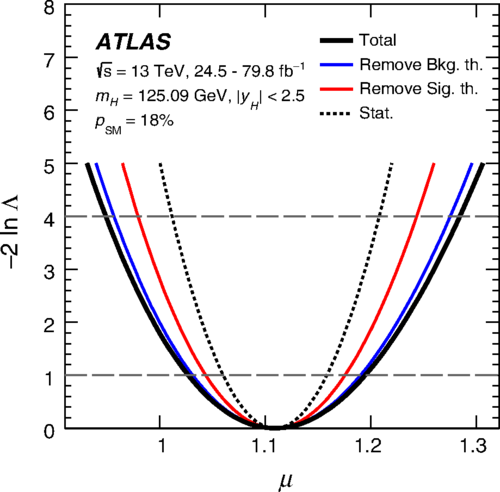 Combined measurements of Higgs boson production and decay using up to $80\text{ }\text{ }{\mathrm{fb}}^{\ensuremath{-}1}$ of proton-proton collision data at $\sqrt{s}=13\text{ }\text{ }\mathrm{TeV}$ collected with the ATLAS experiment