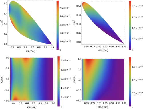 Effective-field theory analysis of the ${\ensuremath{\tau}}^{\ensuremath{-}}\ensuremath{\rightarrow}{K}^{\ensuremath{-}}({\ensuremath{\eta}}^{(\ensuremath{'})},{K}^{0}){\ensuremath{\nu}}_{\ensuremath{\tau}}$ decays