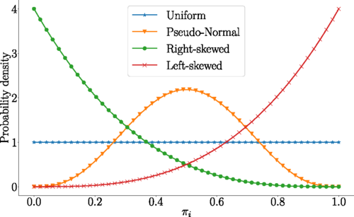 Social reinforcement with weighted interactions