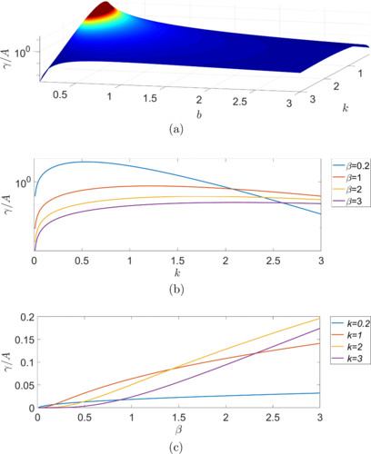 Solitary wave formation under the interplay between spatial inhomogeneity and nonlocality
