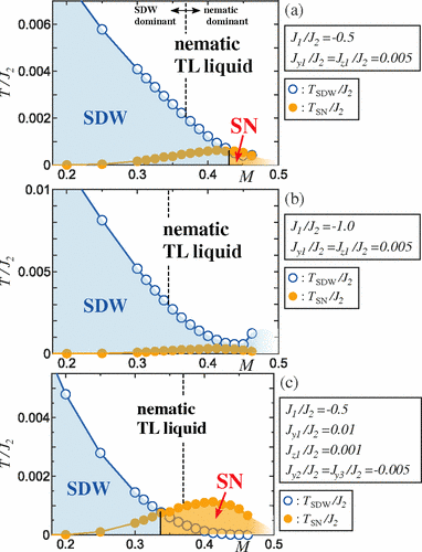 https://journals.aps.org/prl/article/10.1103/PhysRevLett.110.077206/figures/3/medium