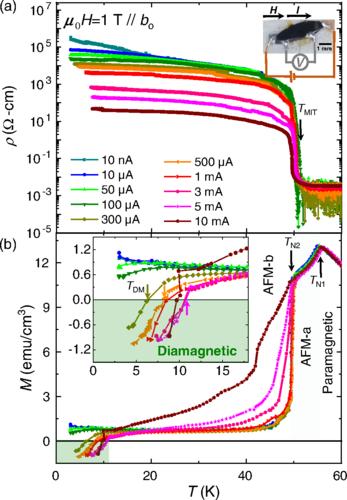In situ control of diamagnetism by electric current in Ca3(Ru1-xTix)2O7